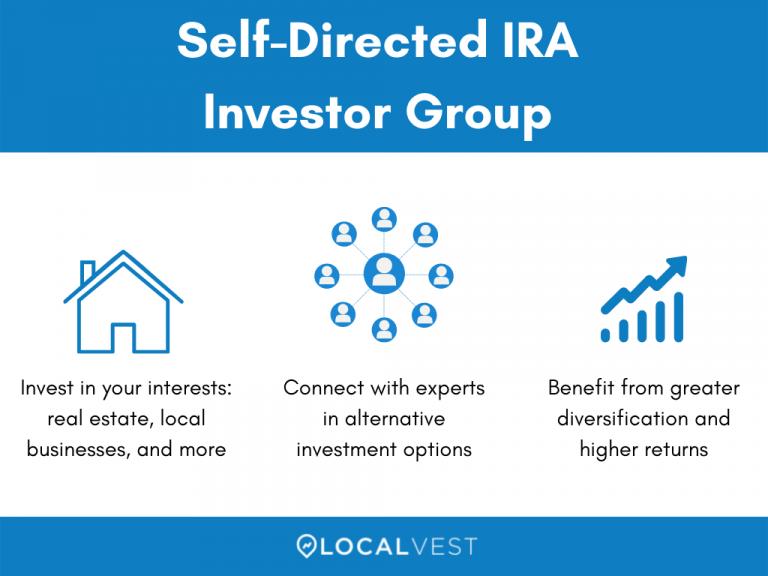Banner explaining the Self-Directed IRAs Investor Group